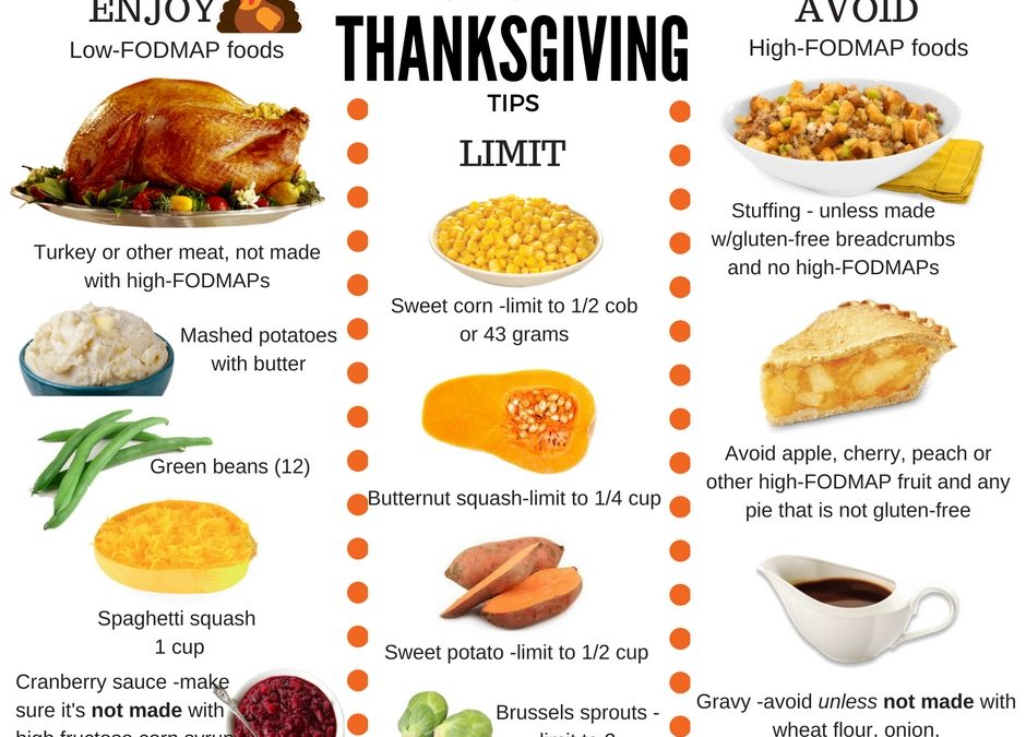 Low-FODMAP Thanksgiving Guide