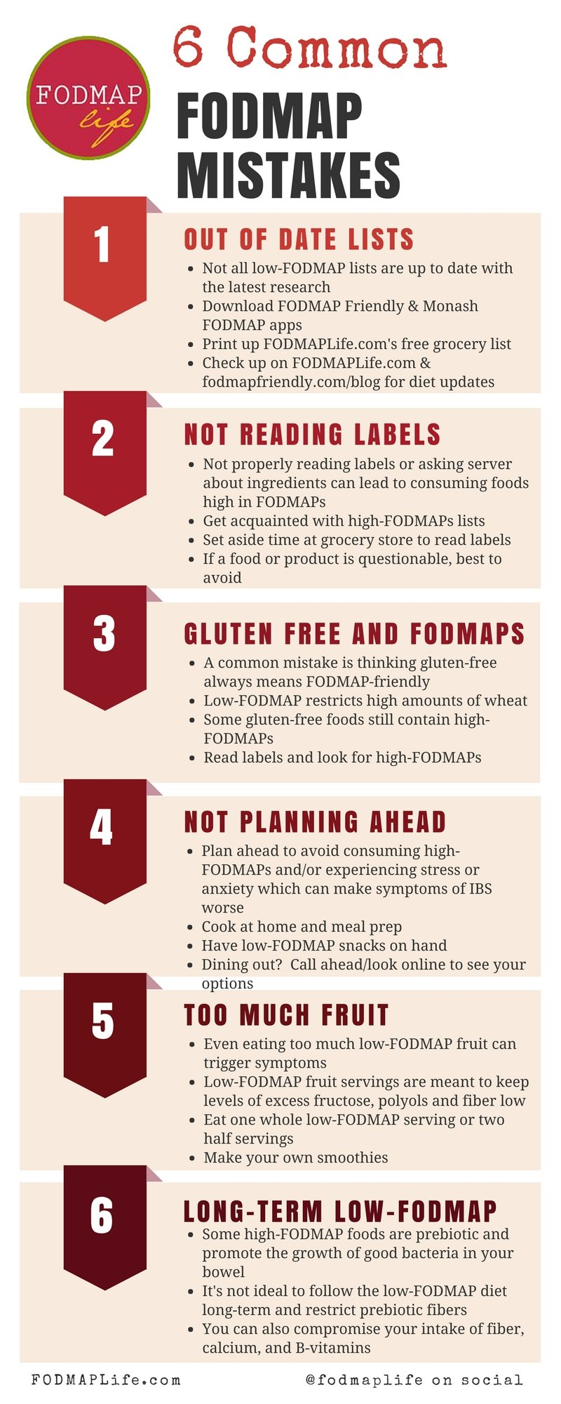 6 common fodmap mistakes