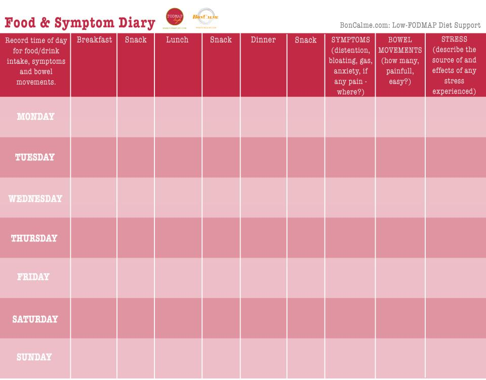 Low-FODMAP diet food & symptom diary