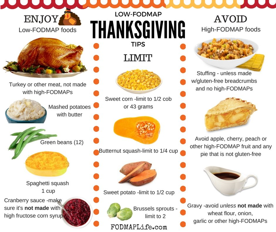 Check Out My Low-FODMAP Thanksgiving Guide And Tips
