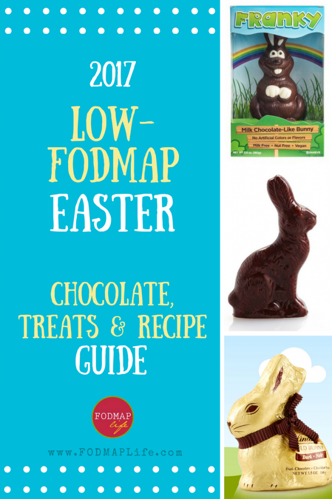low fodmap easter guide