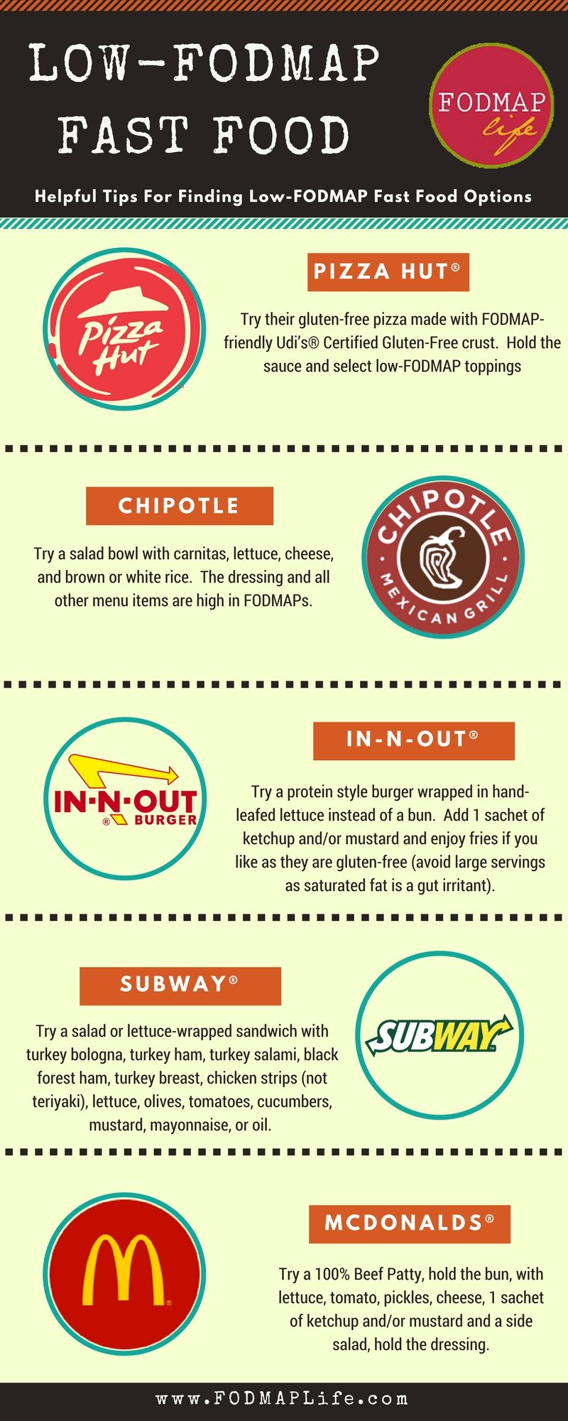 low fodmap fast food options