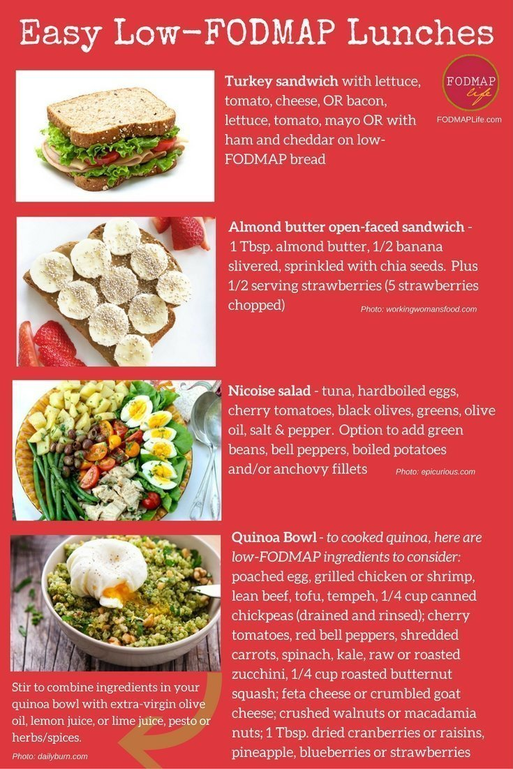 Best easy low-FODMAP lunches ideas for you diet