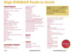 High FODMAP Foods You Should Avoid