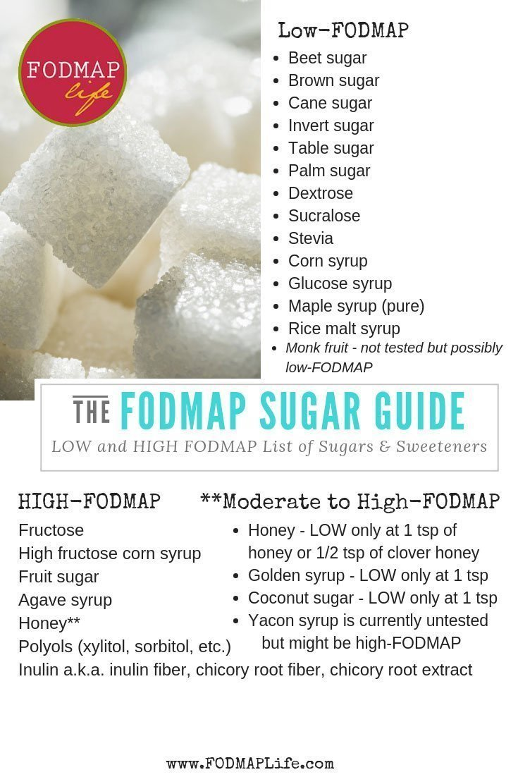 The FODMAP sugar and sweeteners guide